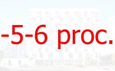 Naujai pradėti daugiabučių projektai Vilniuje spalį buvo linkę startuoti mažesnėmis kainomis